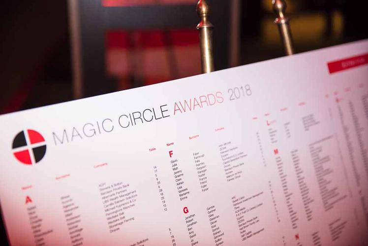 Dolfin shortlisted for Citywealth's Magic Circle Awards 2019   Dolfin
